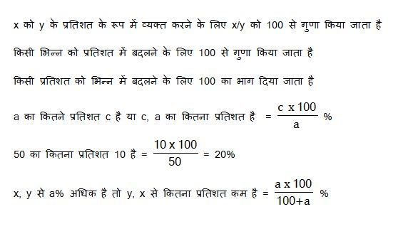 ibps, questions and answer