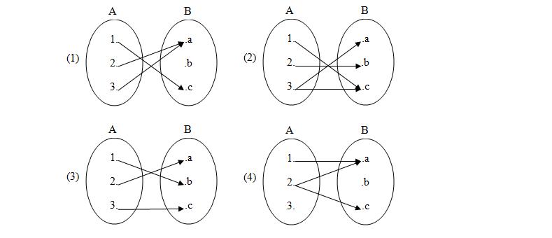 Soal tes sumatif sesi 2 koordinat kartesius relasi dan fungsi perhatikan diagram panah berikut ccuart Image collections