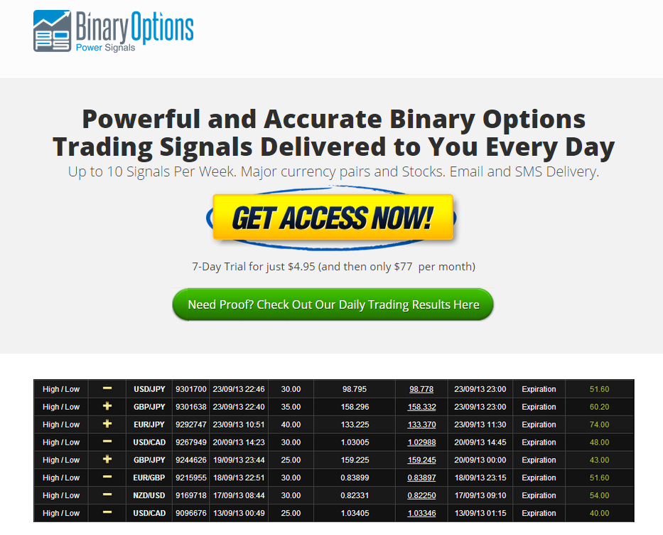 Binary Options Signals Services - Best Binary Options Signals