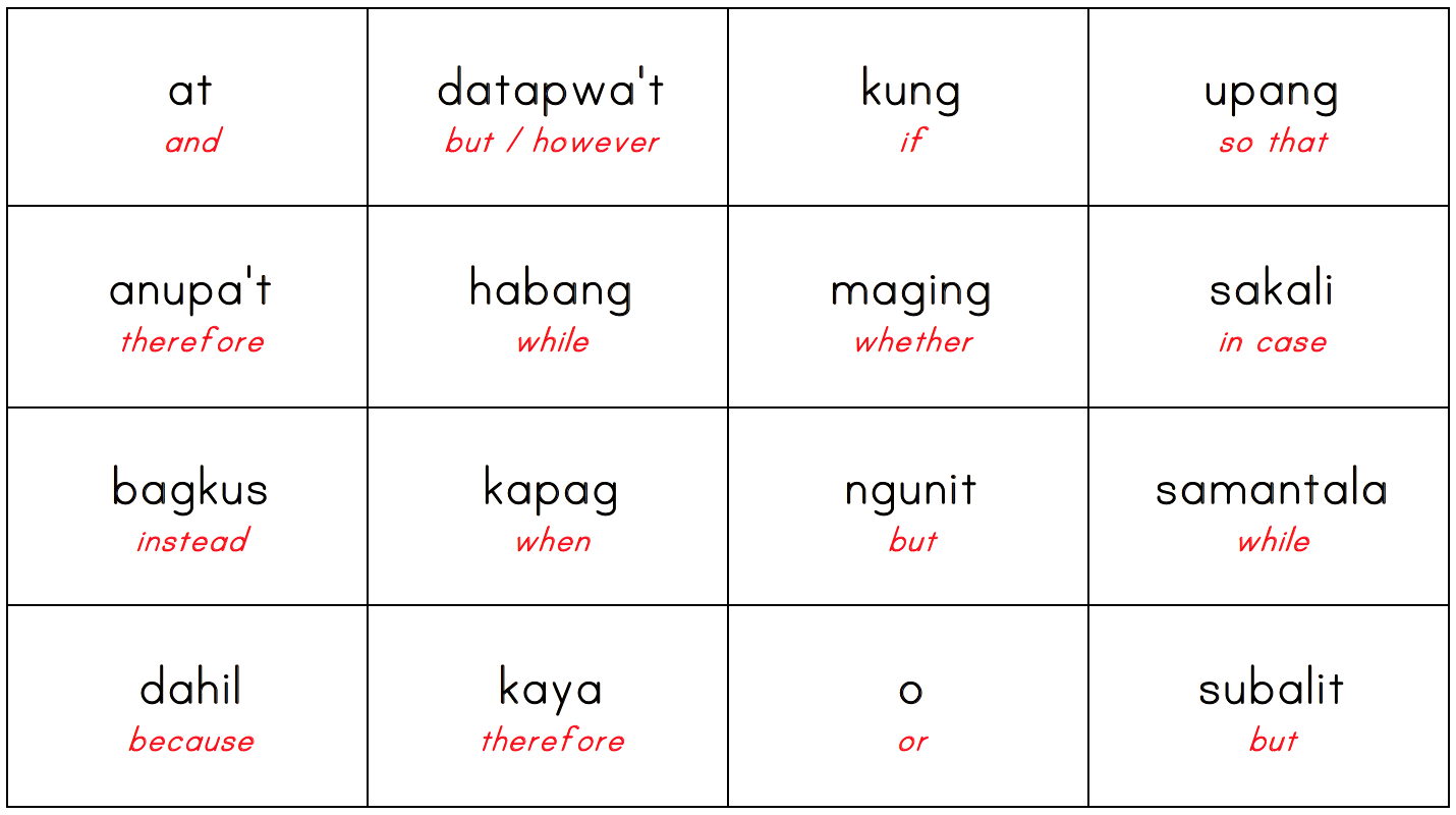 Worksheet For Grade 4 Pang Uri