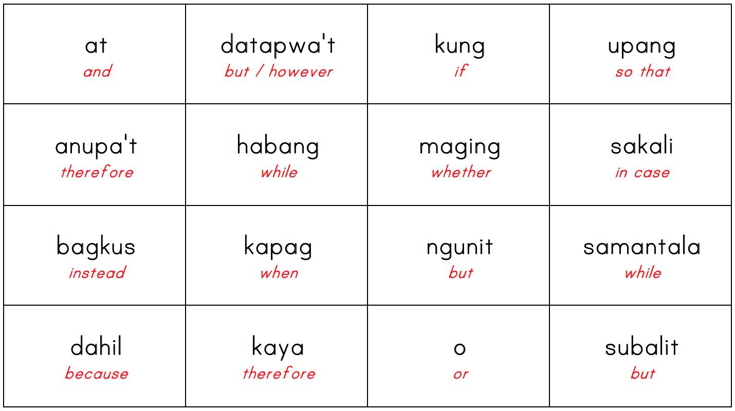 Worksheet For Grade 3 Pang Uri