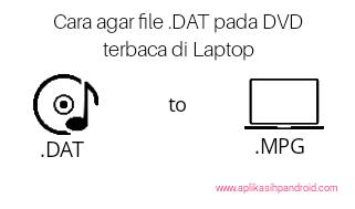 Cara merubah file DAT ke mpg