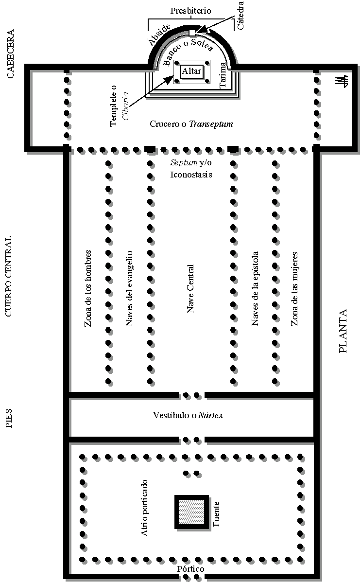 catholic church structure diagram low voltage relay wiring el mirador de las artes: diciembre 2011