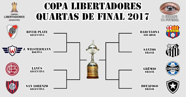 Resultado de imagem para libertadores 2017 quartas de final