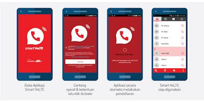 Cara Mengatasi Kartu Smartfren Tidak Bisa Telepon dan SMS