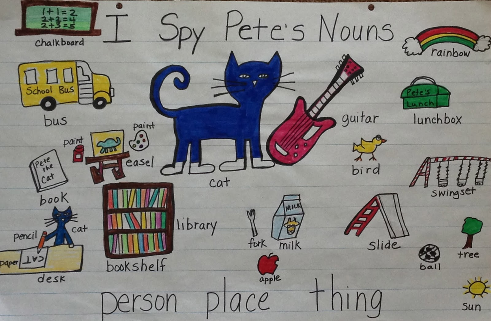 Kathy Griffin S Teaching Strategies Nouns Verbs Adjectives And Pete The Cat