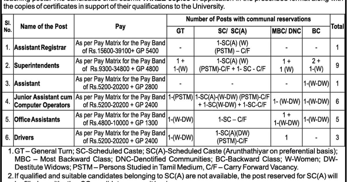 TNTEU%2BRecruitment%2B2018%2B25%2BNon%2BTeaching%2BPosts Job Application Form In Tamil on part time, free generic, blank generic,
