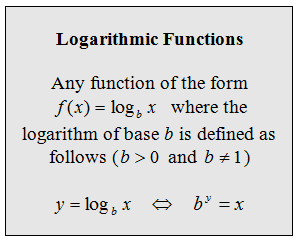 fullmetal opening re write as a logarithmic equation