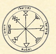 Renaissance Astrology: The Greater Key of Solomon is Wrong!