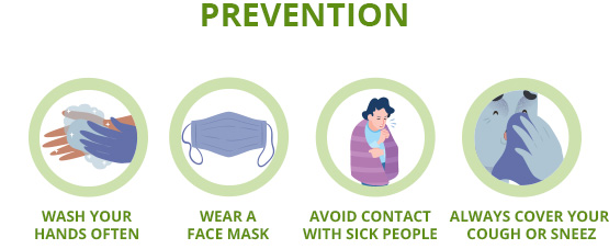 How to Prevention Coronavirus