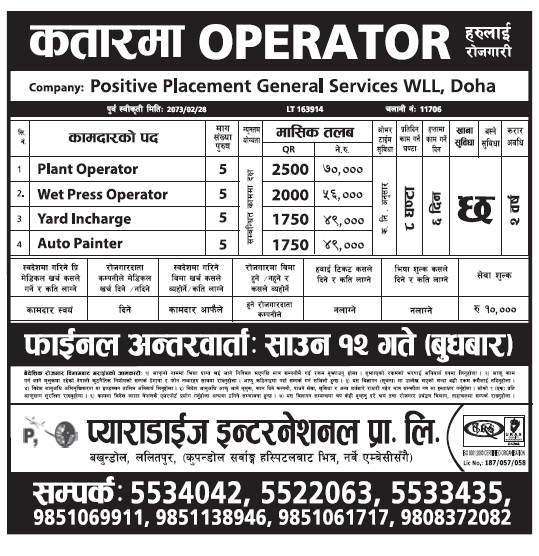 Jobs in Doha, Qatar for Nepali Candidates. Salary Rs 70,000