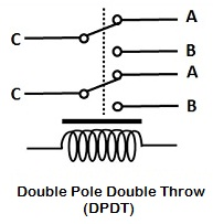 Double Pole Double Throw (DPDT)