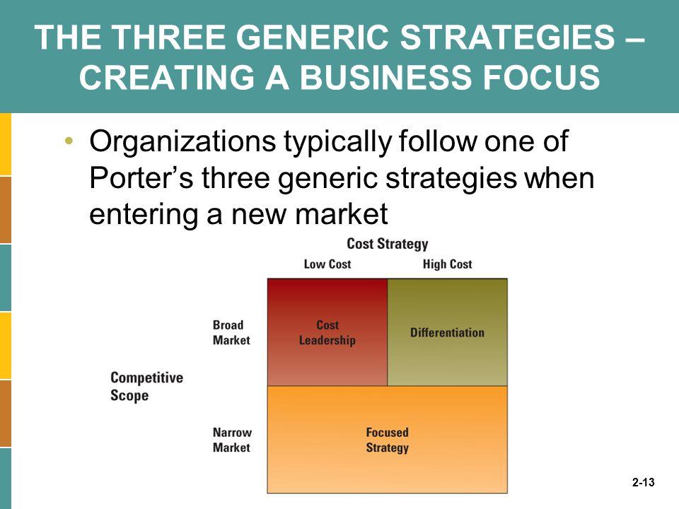 MISS FATIN December 2015 - porter's three generic strategies