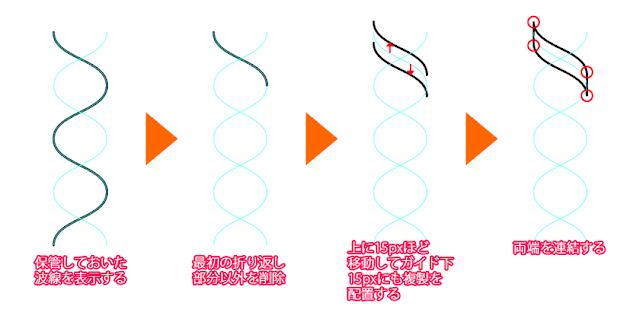 リボンの作り方1