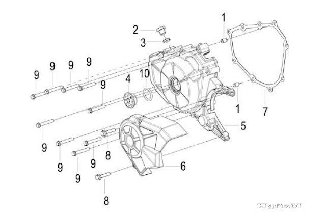 Jangan Susah Hati: Motosikal > Benelli RFS 150i; Alat Ganti.