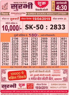https://www.sarkarinaukriwebsite.in/2016/11/punjab-state-lottery-results.html