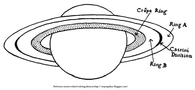 Saturn Ring Diagram