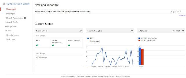 Kelas Informatika - Dashboard Google Webmaster Tools