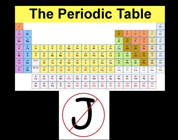 New periodic table elements with one letter periodic letter with elements table one some of chemistry are interesting facts facts the and here urtaz Image collections