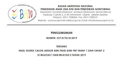 Pengumuman Hasil Seleksi Calon Asesor BAN PAUD DAN PNF Tahap 1 dan 2 di Wilayah 1 dan 2 Tahun 2019