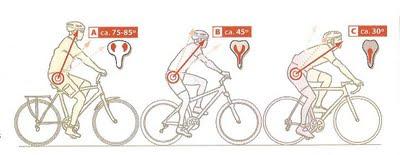 ciclismo prostatitis con