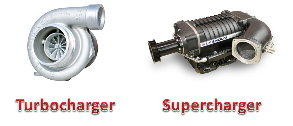 Supercharger VS Turbo Explained (3D Animation) - YouTube