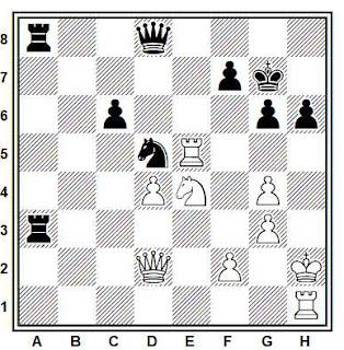 Posición de la partida de ajedrez Smbat Lputian - Daniel Campora (Moscú, 1989)