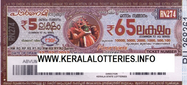 Full Result of Kerala lottery Pournami_RN-131