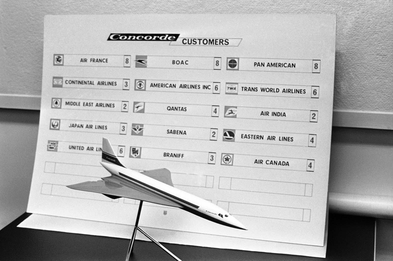 Több mint tucat légitársaság a világ minden tájáról megrendelést adott a sugárhajtású gépre.