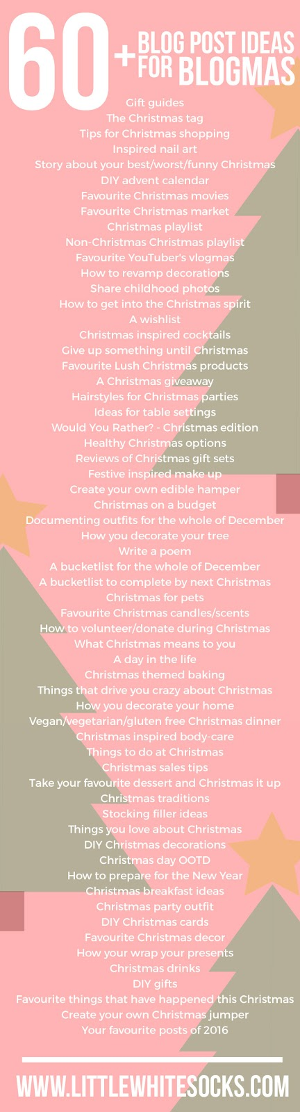 blogmas post ideas