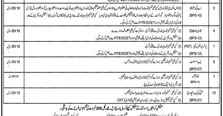 Online Form Filling Jobs Nts on jobs kpk, test format, test sample papers, entry test, job application form, paper mcqs, logo 75th, solved past papers, logs pics, jobs punjab,