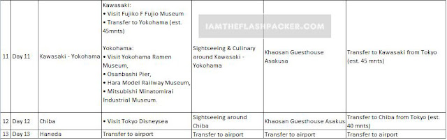 12 Days Itinerary in Japan - 3