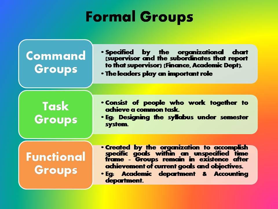 Types Group Dynamics