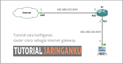 Tutorial Cara Konfigurasi Router Cisco Sebagai Internet Gateway