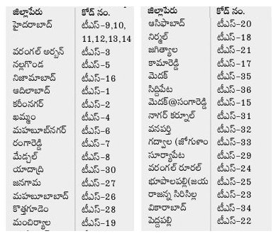 TS State Codes,Vehicles Number Plates