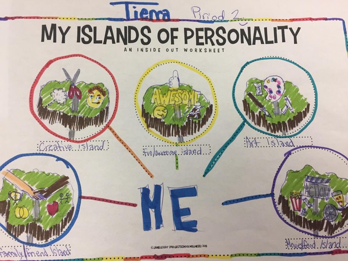 Personality Islands Worksheet
