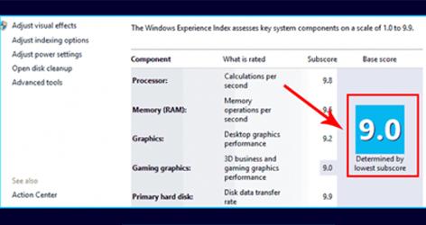 Cara Merubah Nilai Skor Windows Experience Index