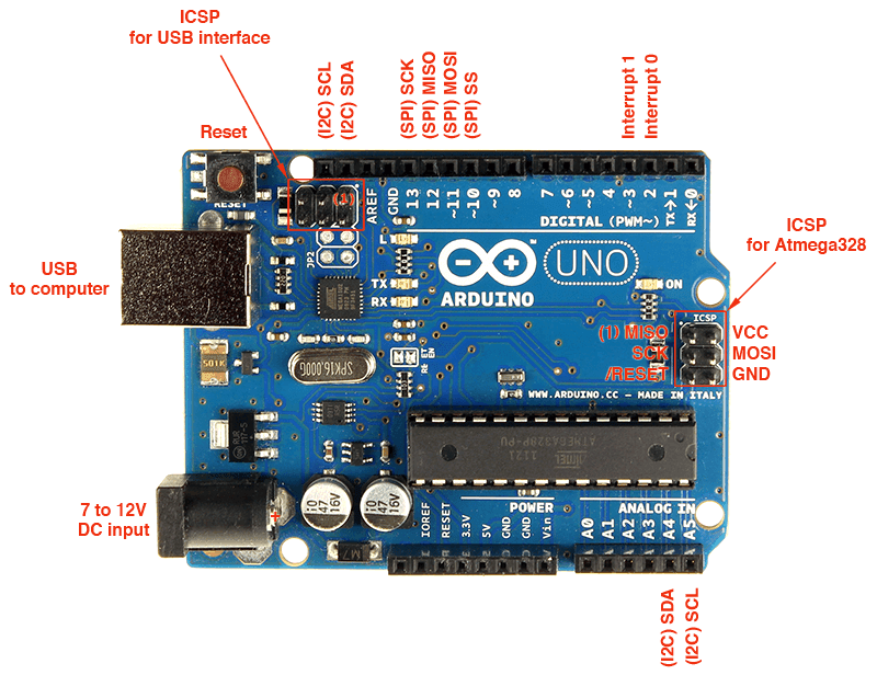 15 Fungsi Pin pada Arduino Uno r3