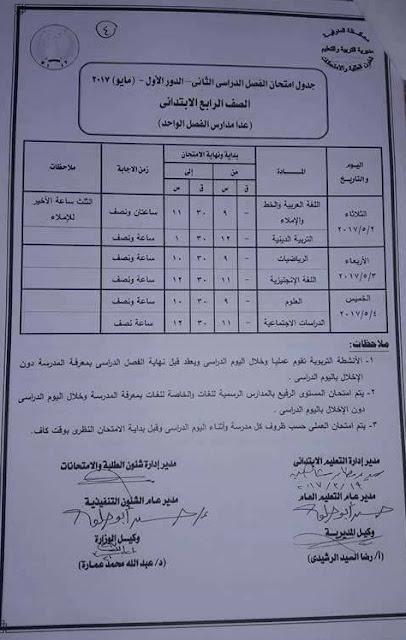 جدول امتحانات الصف الرابع الابتدائى محافظة المنوفية الترم الثانى 2017