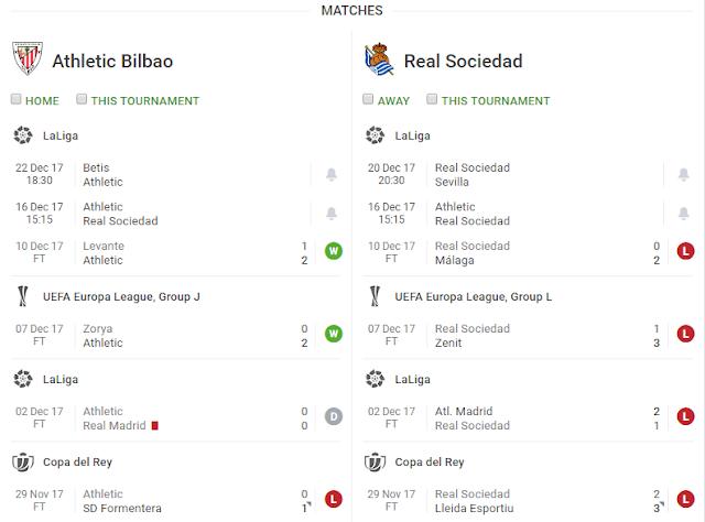 Athletic Bilbao vs Real Sociedad: Preview and Predictions ...