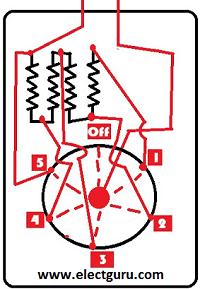 ceiling fan regulator working