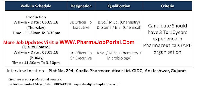 Cadila Pharmaceuticals Ltd  Walk-in Interviews For Production, Quality Control at 6 & 7 September