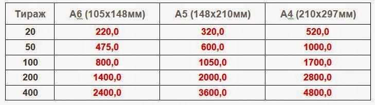 Стоимость изготовления блокнотов