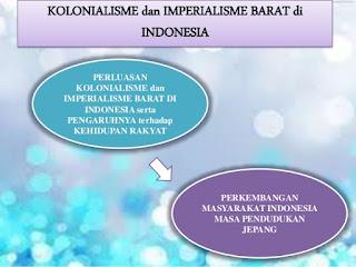 Perluasan Kolonialisme dan Imperialisme di Indonesia