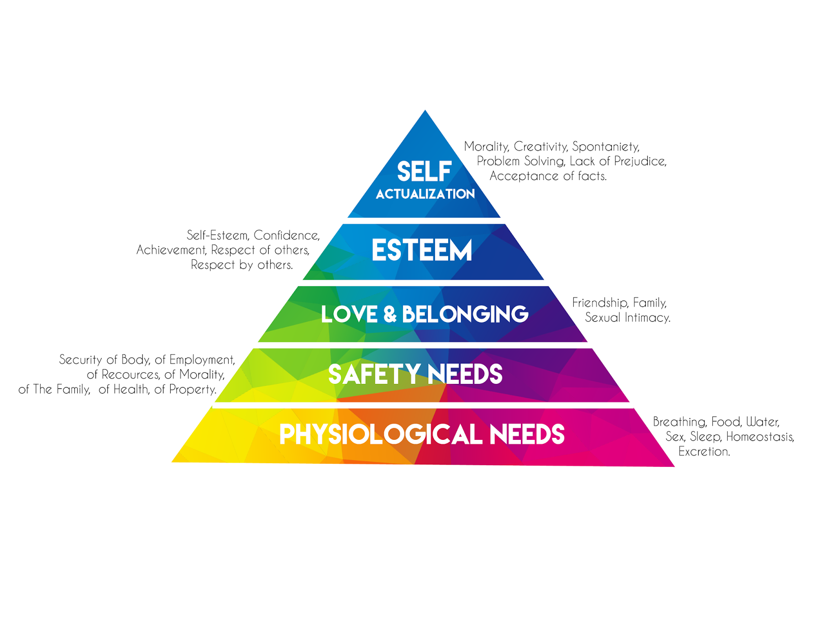 an analysis of the hierarchy of needs by abraham maslow in psychology A brief analysis of abraham maslow's original this article analyzes abraham maslow's original writing of self and/or hierarchy of needs maslow.