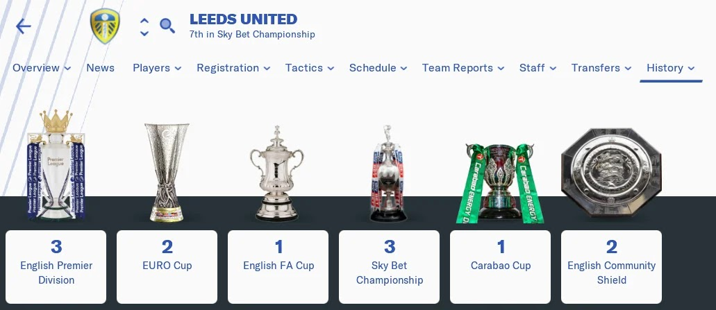 Leeds United on FM19 Trophies