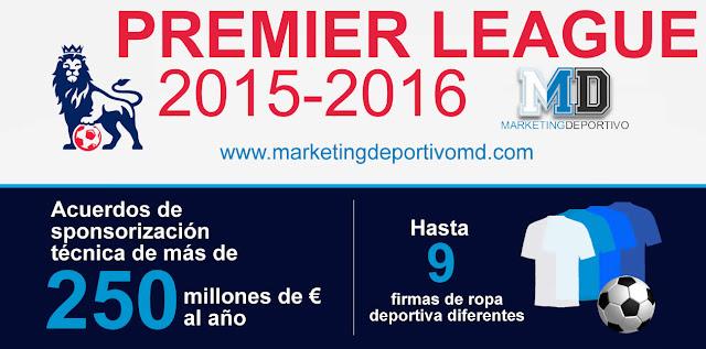 Especial MD: Sponsorización Técnica en la Premier League 2015-2016