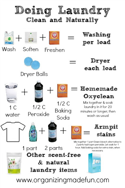 FREE printable for natural laundry cleaning