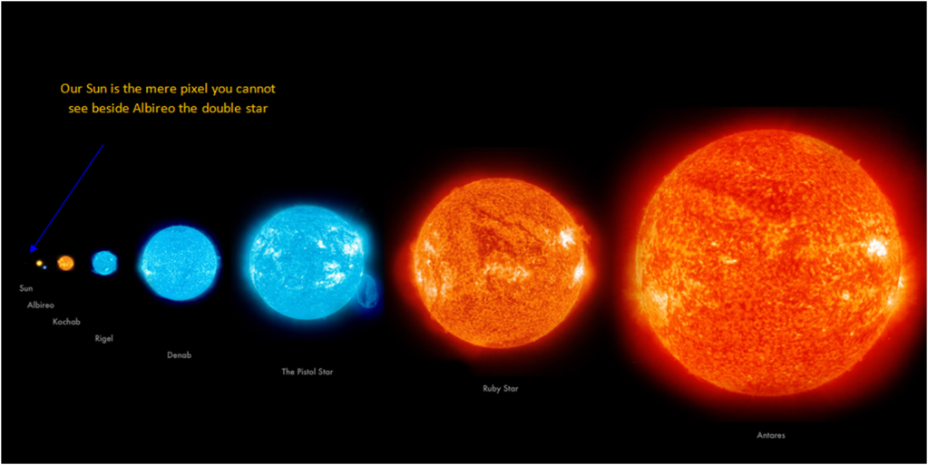 different solar systems universe - photo #29