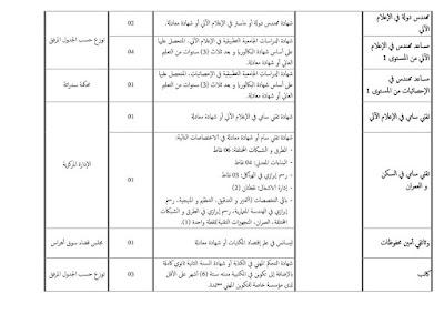 اعلان توظيف في وزارة العدل في العديد من الولايات -- جانفي 2019